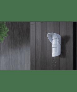12895 Rain.w610.h610.fill