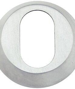 Tilbehør til låse og cylinder